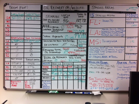 The Real Deal: a JIC status board during the Deepwater Horizon Gulf of Mexico oil spill in 2010.