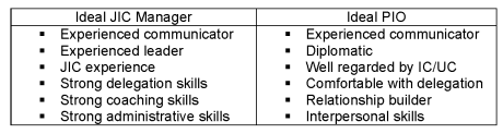 ideal-jic-manager